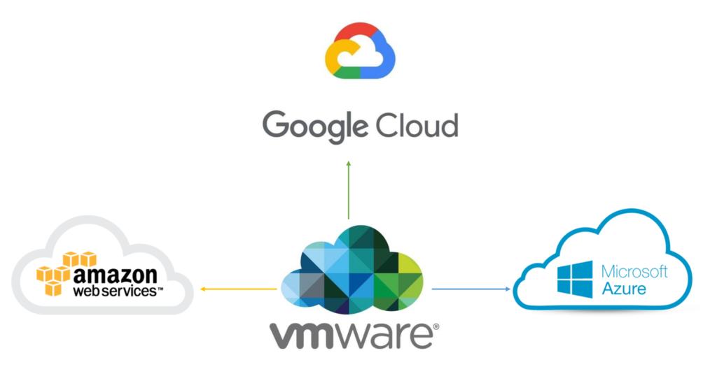 VMware Cloud everywhere, Amazon AWS, Microsoft Azure, and Google GCP